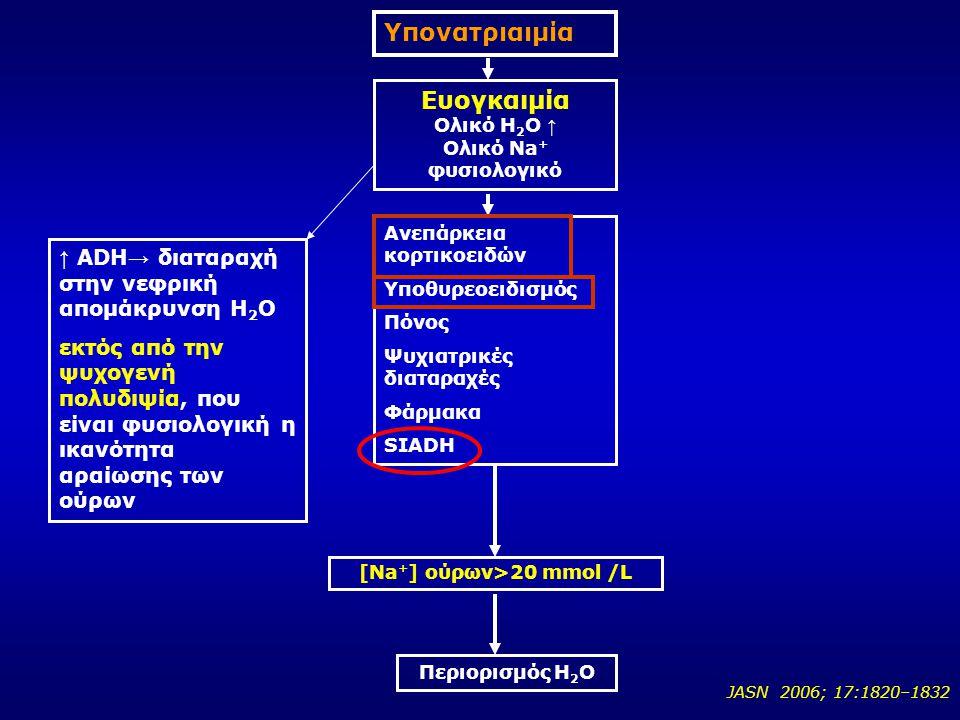 [Νa+] ούρων>20 mmol /L